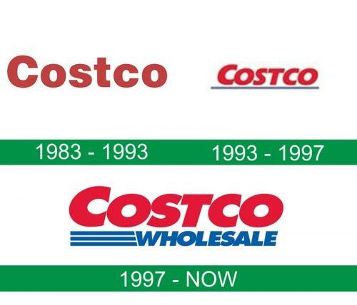 storia del logo Costco