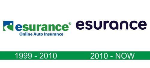 storia del logo Esurance