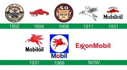 storia del logo ExxonMobil