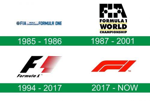 storia del logo F1