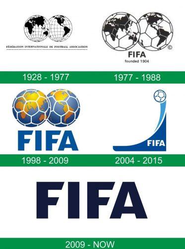 storia del logo FIFA