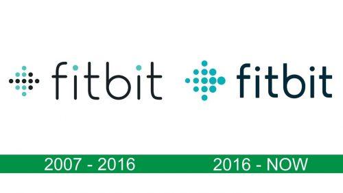 storia del logo Fitbit