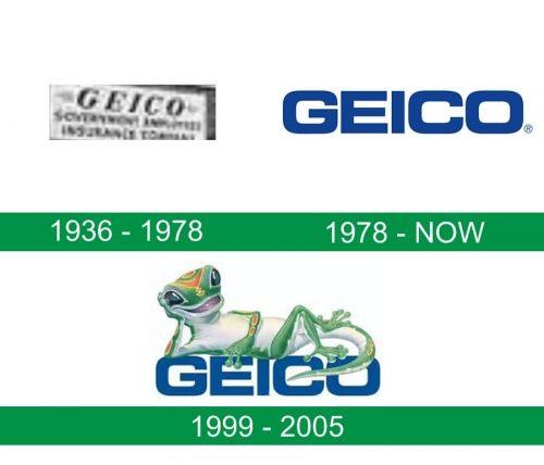 storia del logo GEICO