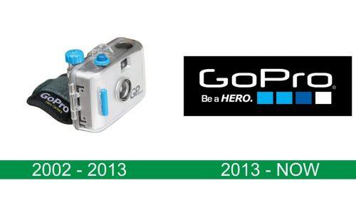 storia del logo GoPro