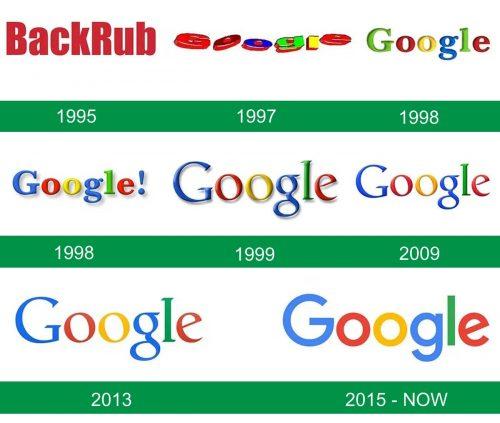 storia del logo Google