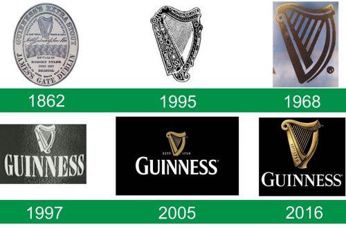 storia del logo Guinness