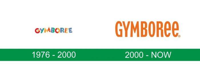 storia del logo Gymboree