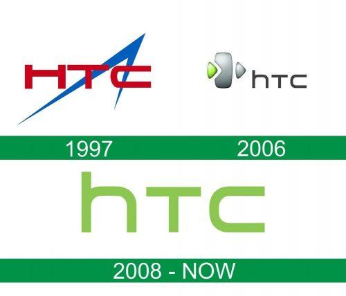 storia del logo HTC