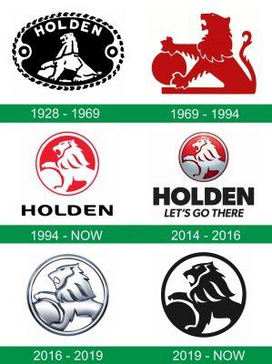 storia del logo Holden