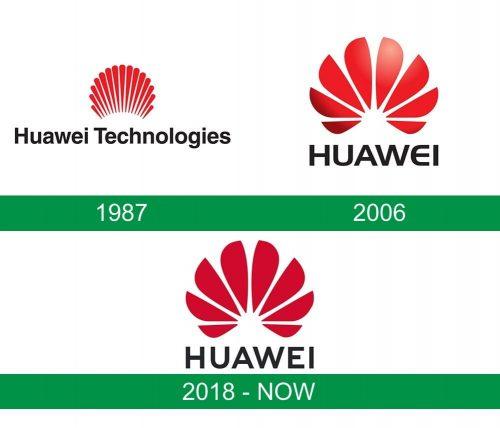 storia del logo Huawei