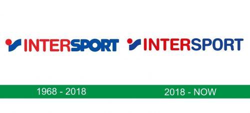 storia del logo InterSport