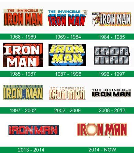 storia del logo Iron Man