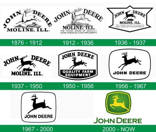 storia del logo John Deere