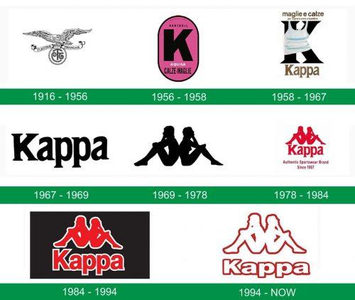 storia del logo Kappa