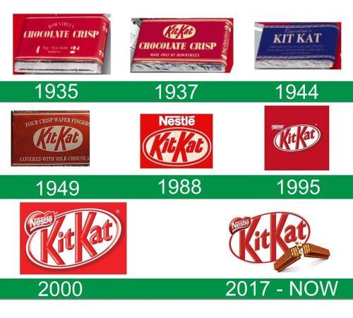 storia del logo Kit Kat