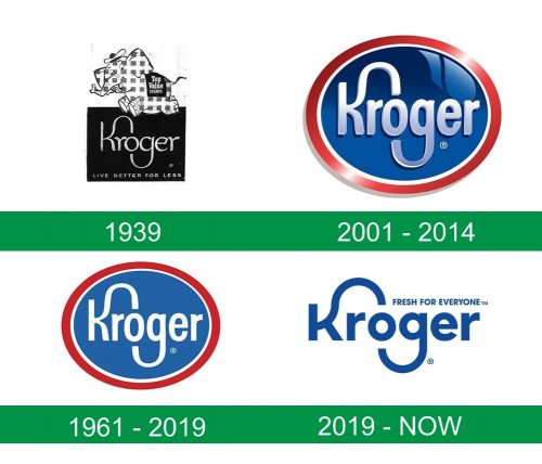 storia del logo Kroger
