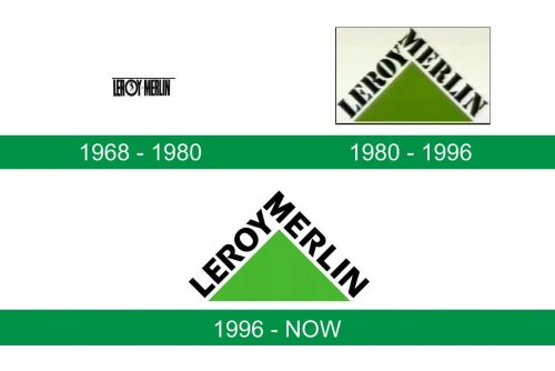 storia del logo Leroy Merlin