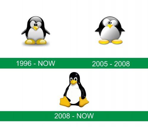storia del logo Linux