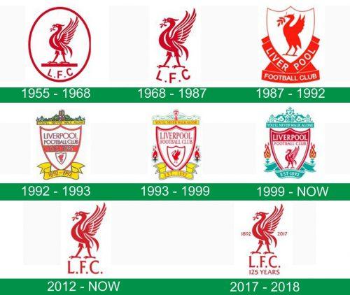 storia del logo Liverpool