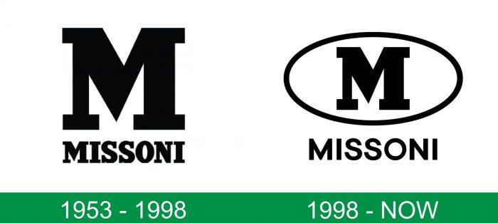 storia del logo M Missoni