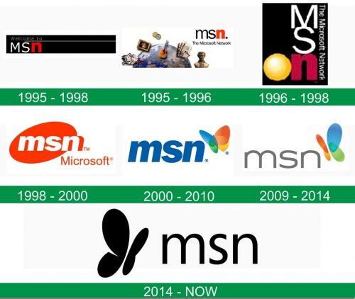 storia del logo MSN