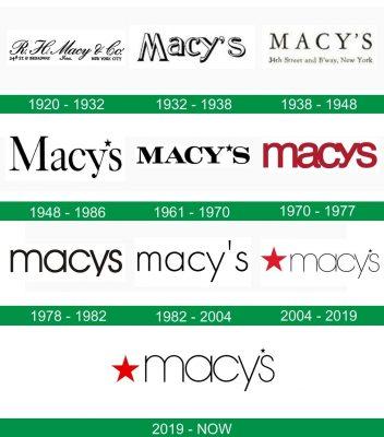 storia del logo Macys