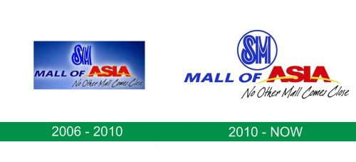 storia del logo Mall of Asia