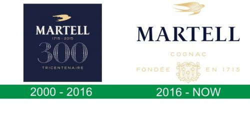 storia del logo Martell