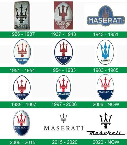 storia del logo Maserati