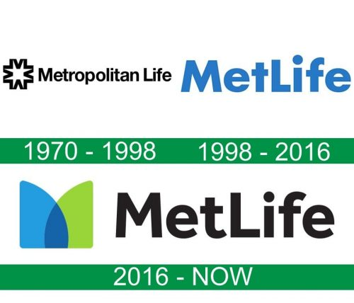 storia del logo MetLife