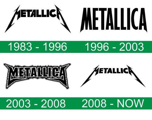 storia del logo Metallica
