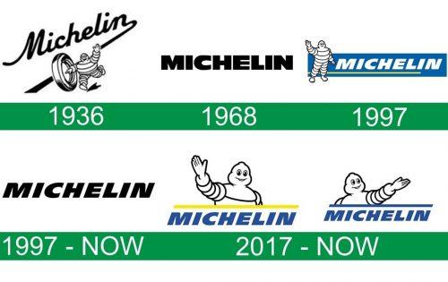 storia del logo Michelin