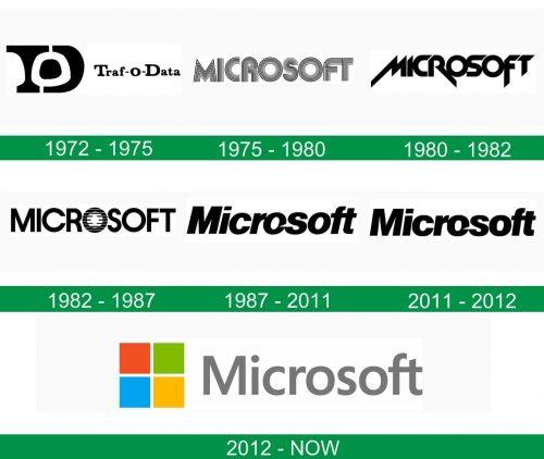 storia del logo Microsoft