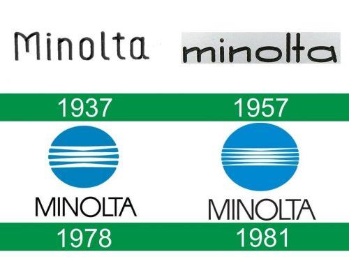 storia del logo Minolta