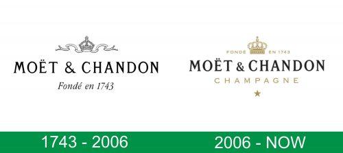 storia del logo Moet & Chandon