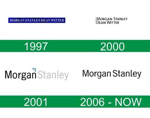 storia del logo Morgan Stanley
