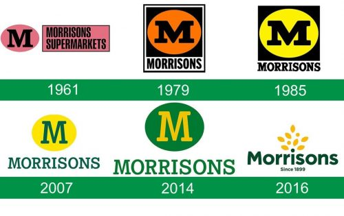 storia del logo Morrisons
