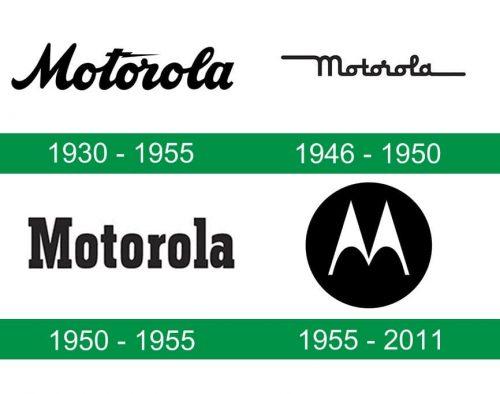 storia del logo Motorola