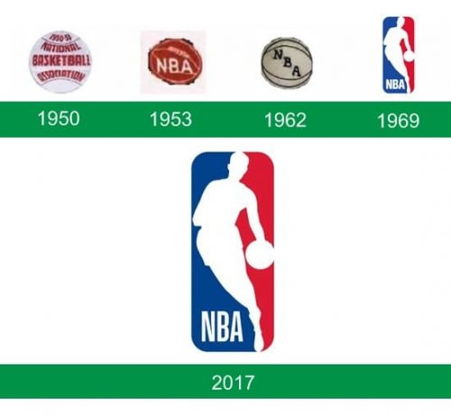 storia del logo NBA