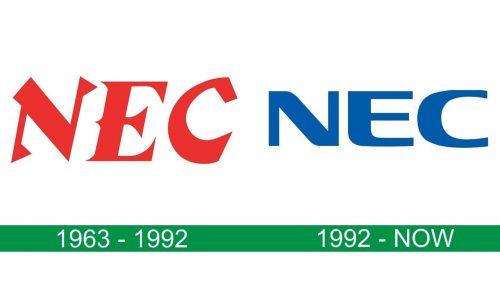 storia del logo NEC
