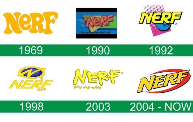 storia del logo NERF