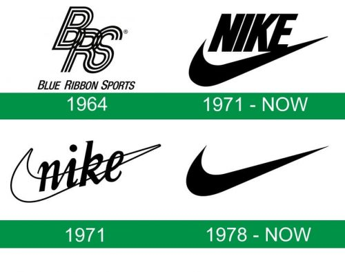 storia del logo Nike