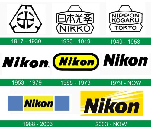 storia del logo Nikon