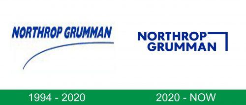 storia del logo Northrop Grumman