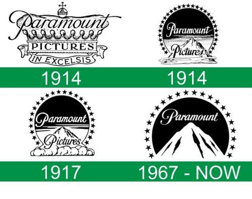 storia del logo Paramount Pictures