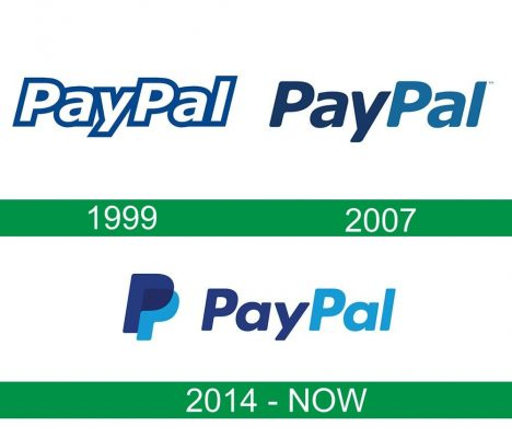 storia del logo PayPal