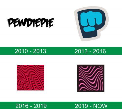 storia del logo PewDiePie