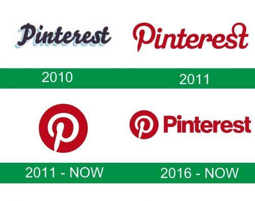 storia del logo Pinterest