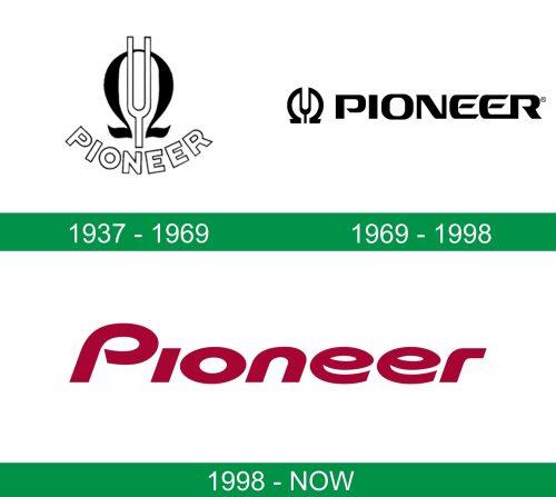storia del logo Pioneer