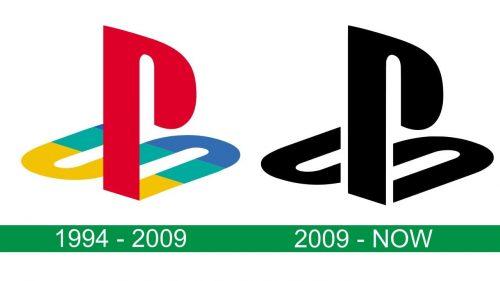 storia del logo PlayStation